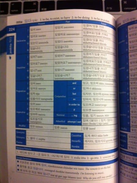 Book Review 500 Basic Korean Verbs Perapera Language Tools