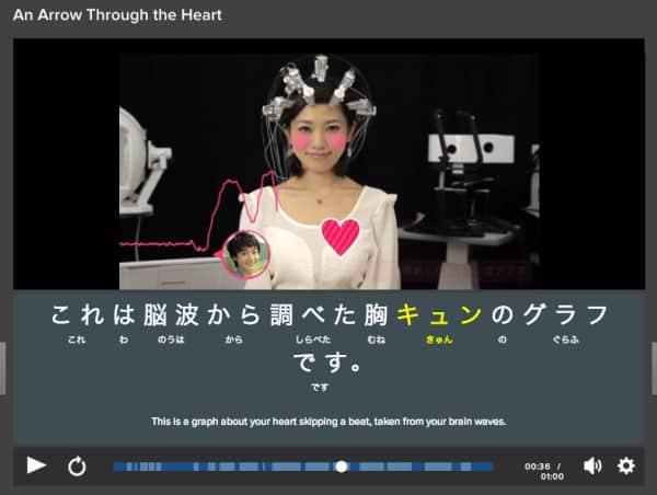 FluentU-Review-Video-An-Arrow-Through-The-Heart