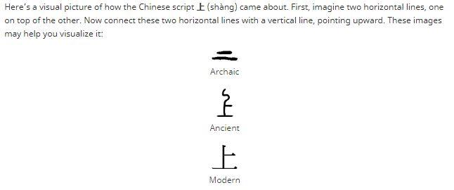 Rocket-Chinese-Review-Shang